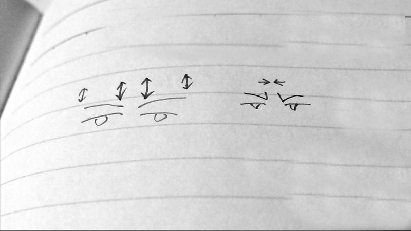 自力で3日で簡単に二重まぶたにする方法(実践編)【新・視力回復法】ブログネタ用 (1)
