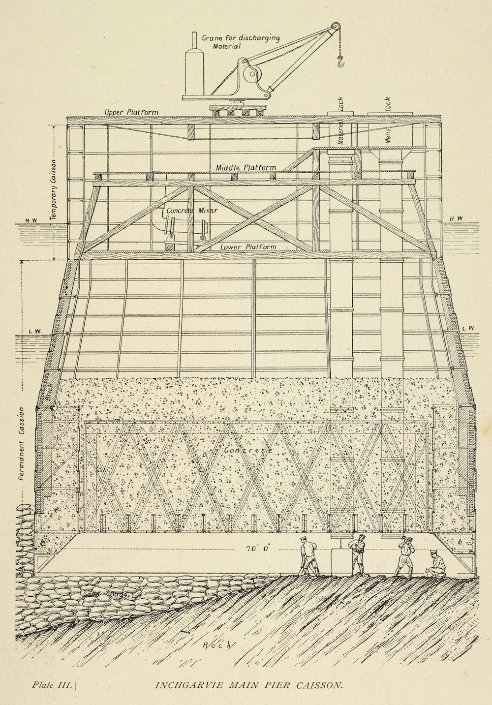 Public Domain Openglam Stair Anatomy Drawing Elements Parts Illustration Diagram Cross Section Illustrating A Caisson From Bridging The Firth Of Forth Benjamin Baker 1887