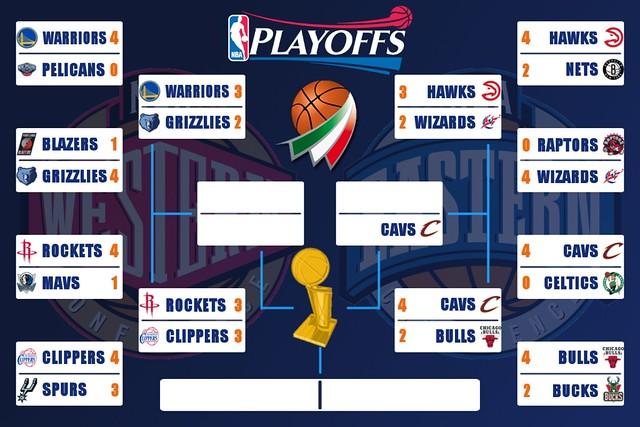 NBA Playoff - I Cavs fanno fuori i Bulls. Rockets-Clippers a Gara-7