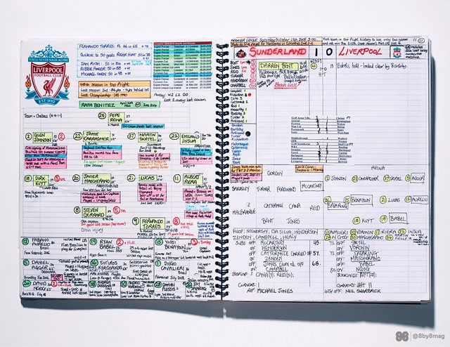 football commentary notes 08