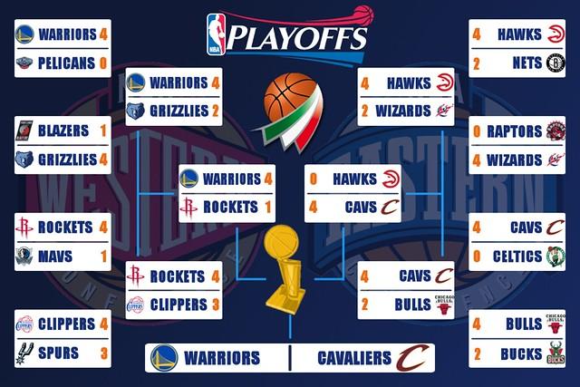 NBA Playoffs - Ecco la Finals. LeBron contro Steph Curry