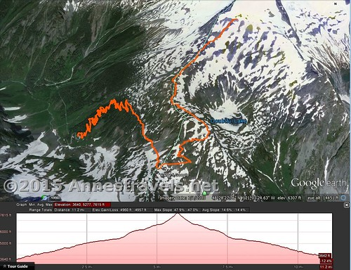 Visual map and elevation profile for the Cascade Pass / Sahale Arm Trails. Up is north. North Cascades National Park, Washington