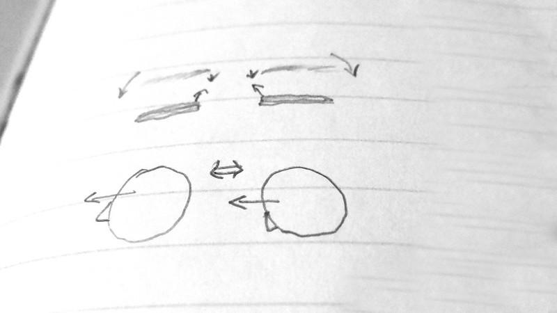 自力で3日で簡単に二重まぶたにする方法(実践編)【新・視力回復法】ブログネタ用 (2)
