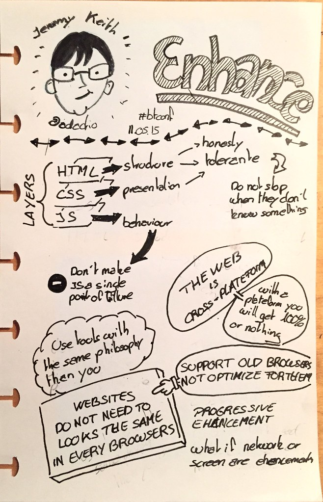 "Sketchnote of Jermey Keith's talk ""Enhance!"""
