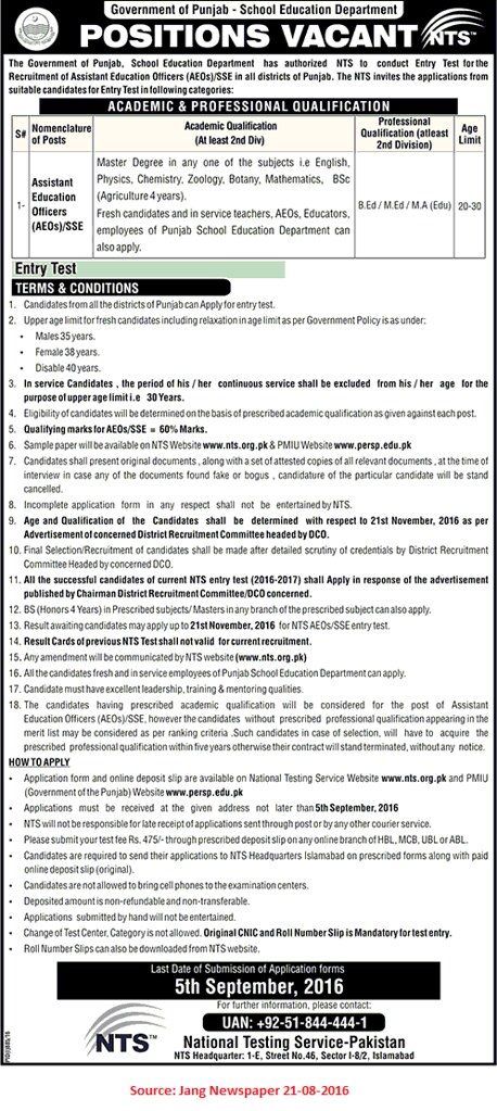 Government of Punjab School Education Department Job