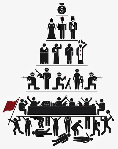 Társadalmi helyzet
