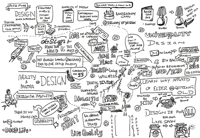 Designing a User Experience - Patricia Moore