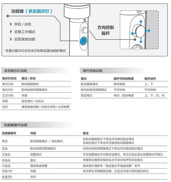 G4_Pro說明5