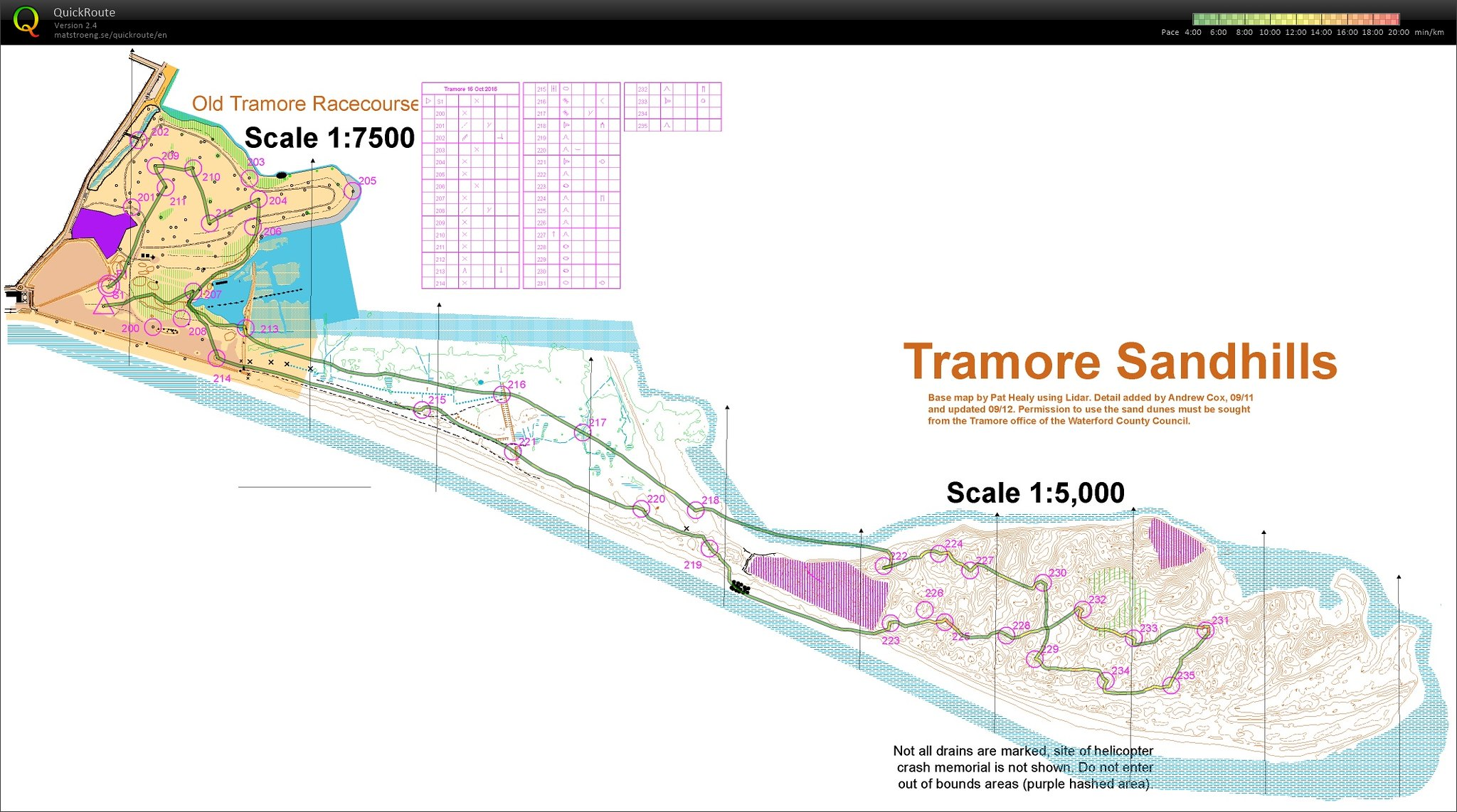 Tramore Route Full