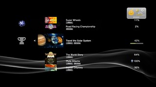 PS Vita Trophies on PS3 | by PlayStation.Blog