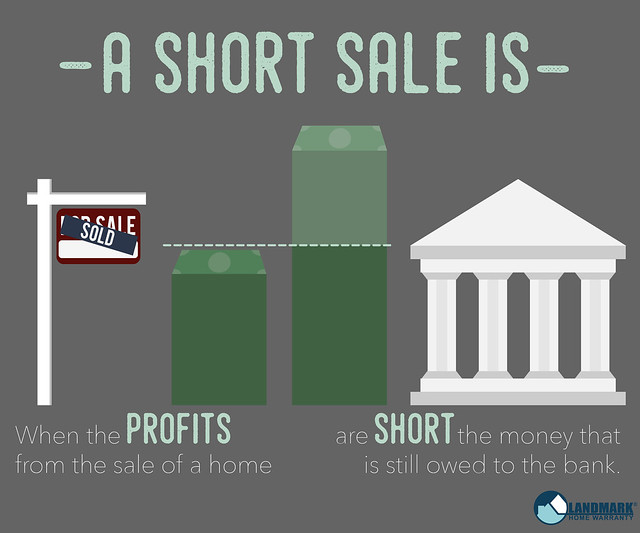 A short sale is
