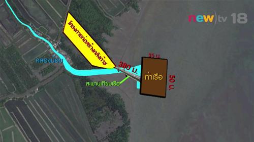 คลังก๊าซแหลมใหญ่ ความท้าทายกฎหมายไทย