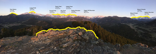 Mountain Panorama with Outlines and Labels