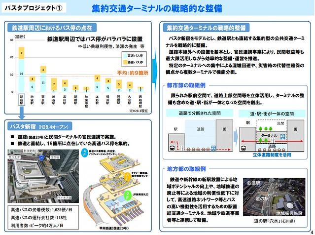 バスタ新宿に味を占めた国交省がバスタプロジェクト展開の構想  (7)
