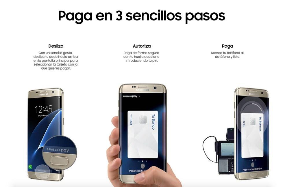 Proceso de pago de Samsung Pay