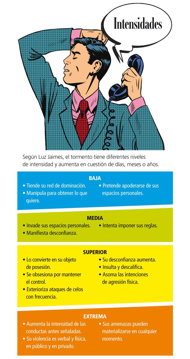 Amor_Recuadro-Intensidades_WEB