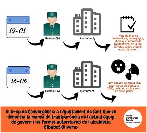 sqv fiscalia