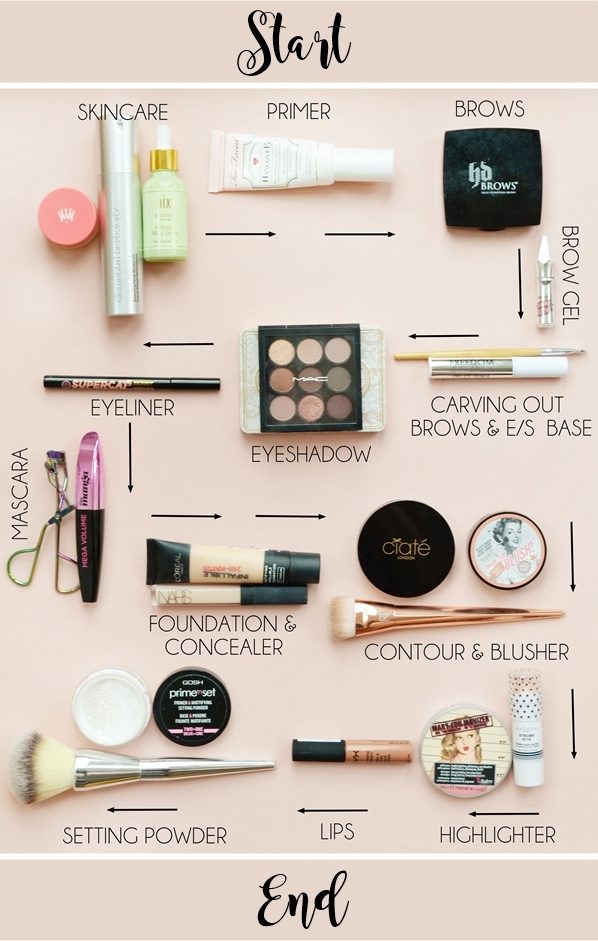 The-order-you-apply-makeup
